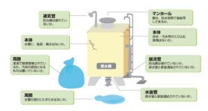 貯水槽・配管メンテナンスで多くの実績を重ねています